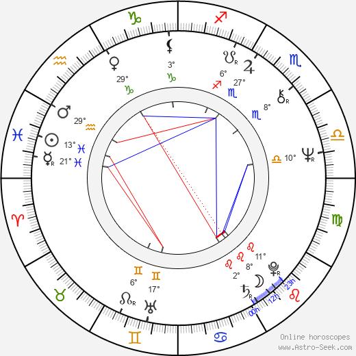 Gunnar Hansen birth chart, biography, wikipedia 2019, 2020