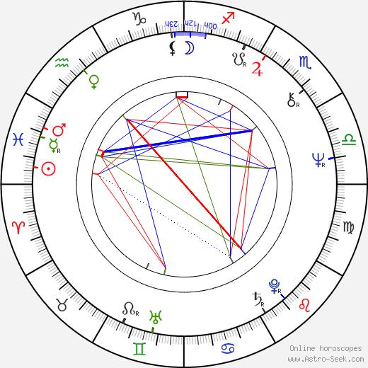 Jae-soon Jung день рождения гороскоп, Jae-soon Jung Натальная карта онлайн