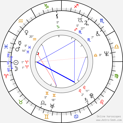 James Patterson birth chart, biography, wikipedia 2019, 2020