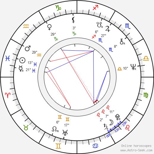 Jan Garbarek birth chart, biography, wikipedia 2020, 2021