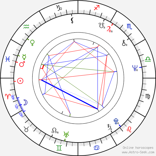Jean-Christophe Bouvet astro natal birth chart, Jean-Christophe Bouvet horoscope, astrology