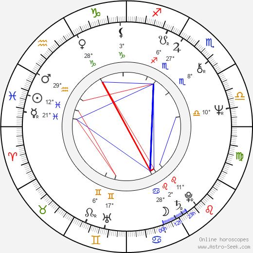 Jennifer Warnes birth chart, biography, wikipedia 2020, 2021