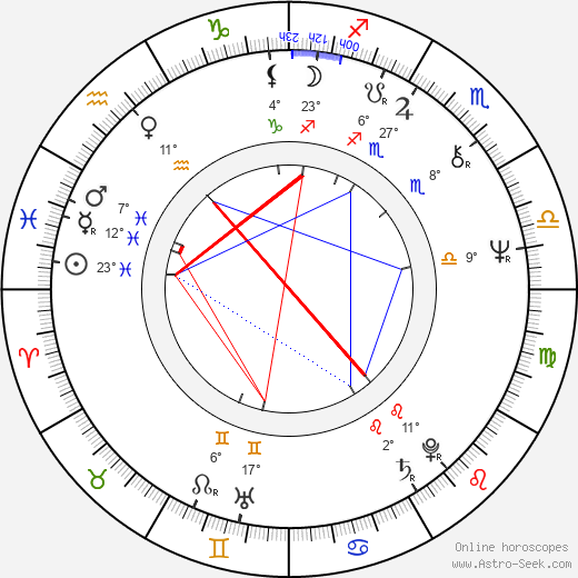John Byrum birth chart, biography, wikipedia 2018, 2019