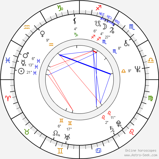 Josephine Siao birth chart, biography, wikipedia 2020, 2021