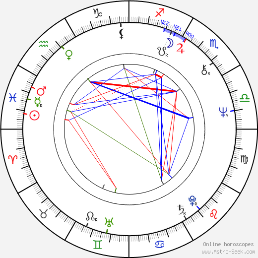 Josephine Siao birth chart, Josephine Siao astro natal horoscope, astrology
