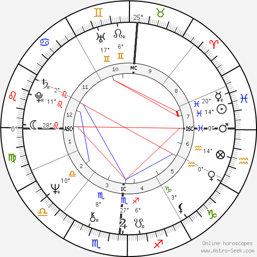 Kent Tekulve birth chart, biography, wikipedia 2020, 2021