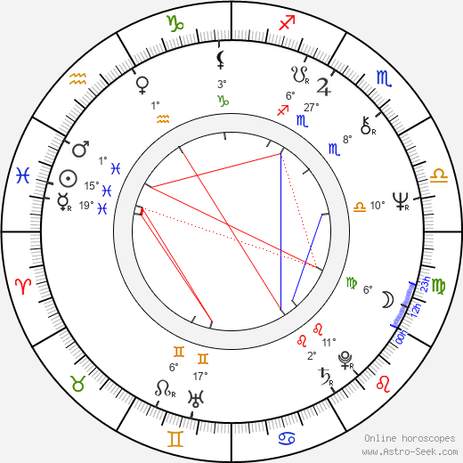 Kiki Dee birth chart, biography, wikipedia 2019, 2020