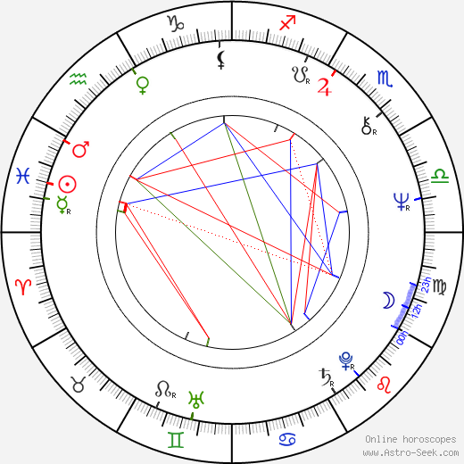 Kiki Dee astro natal birth chart, Kiki Dee horoscope, astrology
