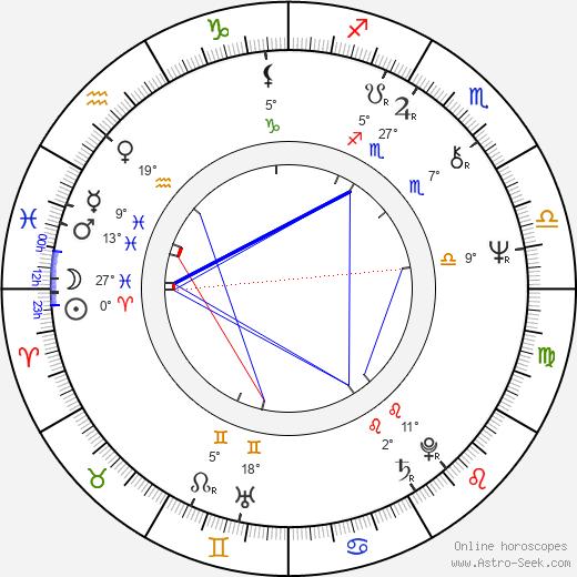 Louis Grech birth chart, biography, wikipedia 2018, 2019