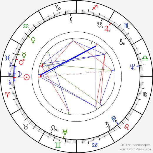 Louis Grech astro natal birth chart, Louis Grech horoscope, astrology