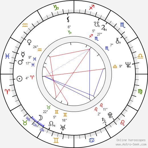 Michael König birth chart, biography, wikipedia 2019, 2020
