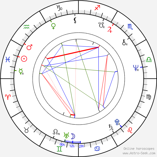 Mikael Kristersson день рождения гороскоп, Mikael Kristersson Натальная карта онлайн