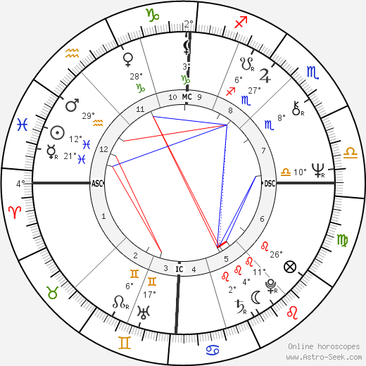 Nicole Calfan birth chart, biography, wikipedia 2018, 2019