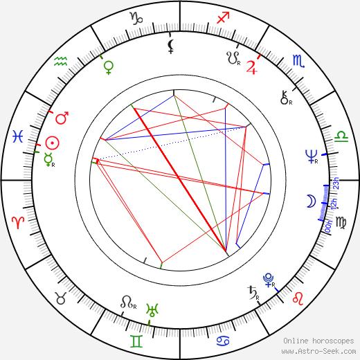 Nívea Maria birth chart, Nívea Maria astro natal horoscope, astrology