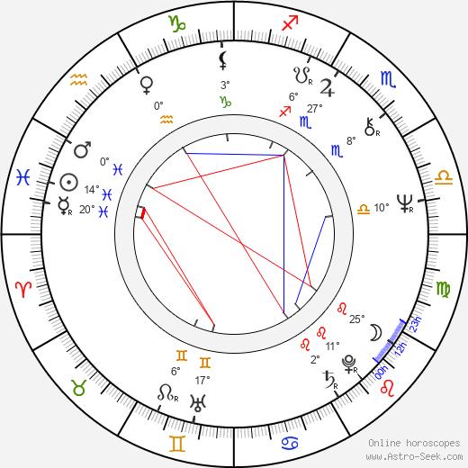 Ottis Toole birth chart, biography, wikipedia 2018, 2019