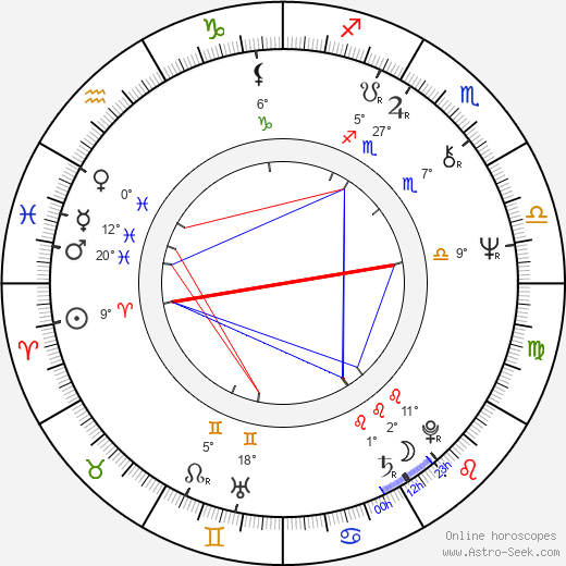 Päivi Istala birth chart, biography, wikipedia 2019, 2020