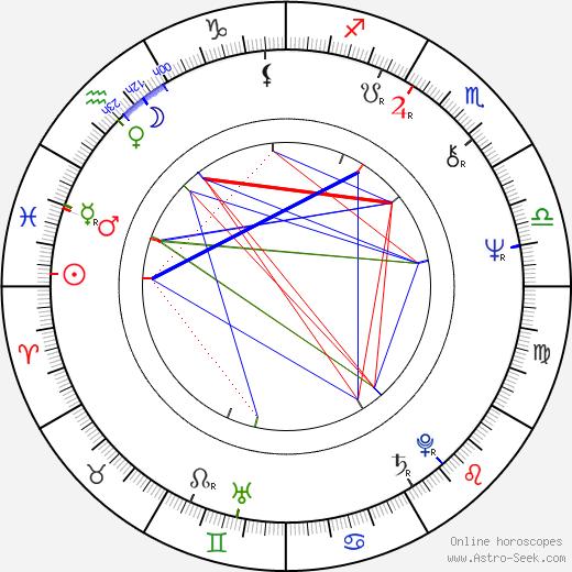 Patrick Barlow birth chart, Patrick Barlow astro natal horoscope, astrology