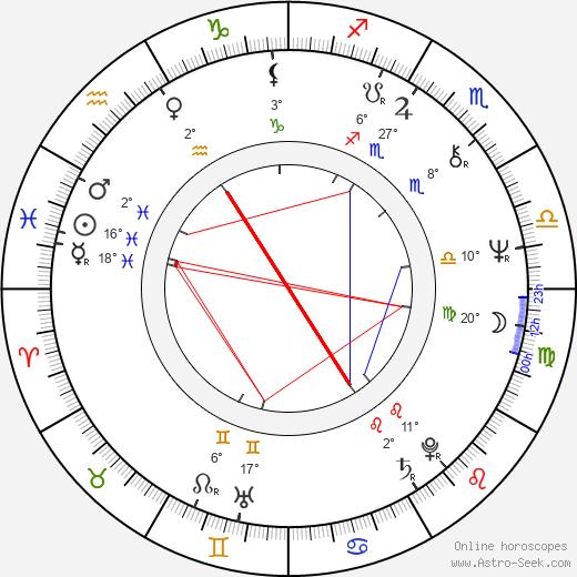 Richard Lawson birth chart, biography, wikipedia 2020, 2021