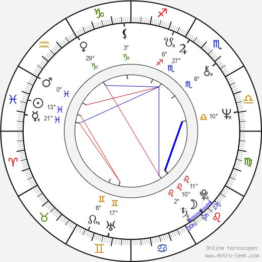 Robert Bizik birth chart, biography, wikipedia 2020, 2021