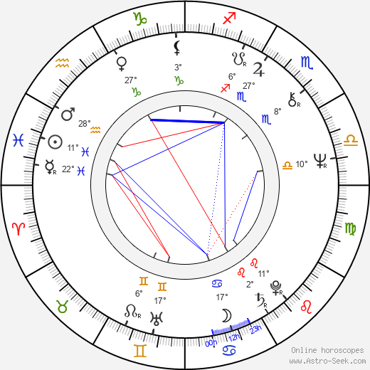 Takeo Ischi birth chart, biography, wikipedia 2019, 2020