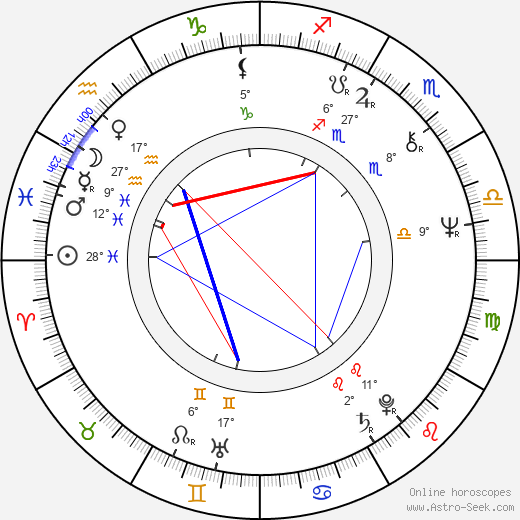 Tamio Kageyama birth chart, biography, wikipedia 2019, 2020