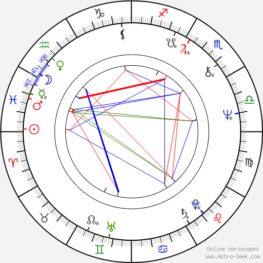 Tamio Kageyama birth chart, Tamio Kageyama astro natal horoscope, astrology