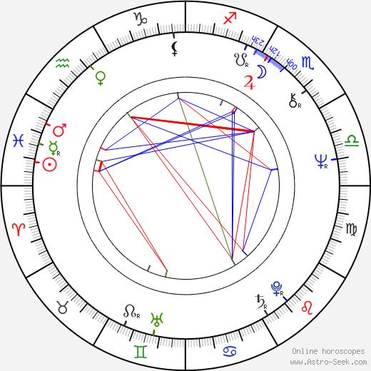 Tepi Salokari astro natal birth chart, Tepi Salokari horoscope, astrology