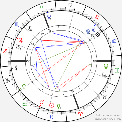Terry Lowry astro natal birth chart, Terry Lowry horoscope, astrology