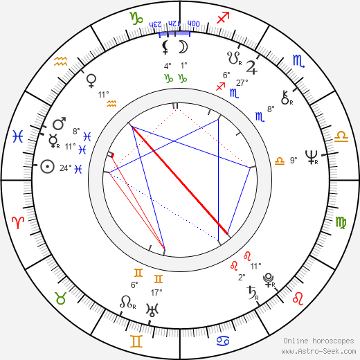 Tony Osoba birth chart, biography, wikipedia 2018, 2019