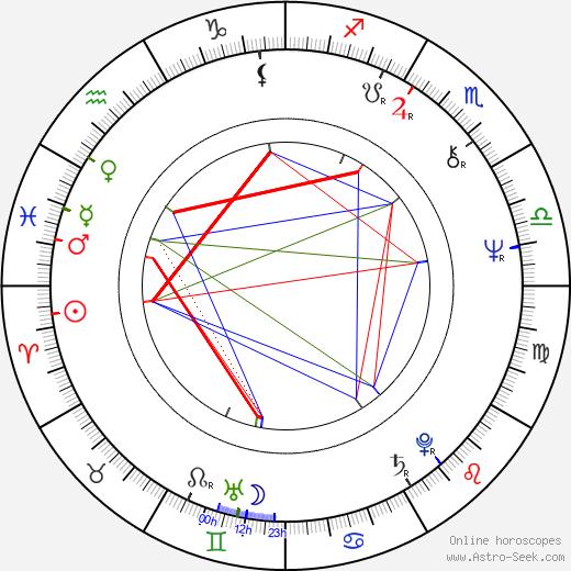 Vesa Mäkelä astro natal birth chart, Vesa Mäkelä horoscope, astrology