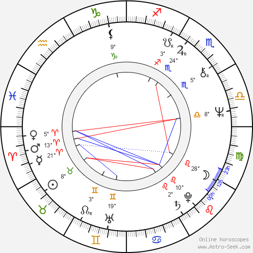 André Wilms birth chart, biography, wikipedia 2018, 2019