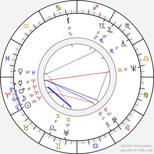 Anu Saari birth chart, biography, wikipedia 2019, 2020