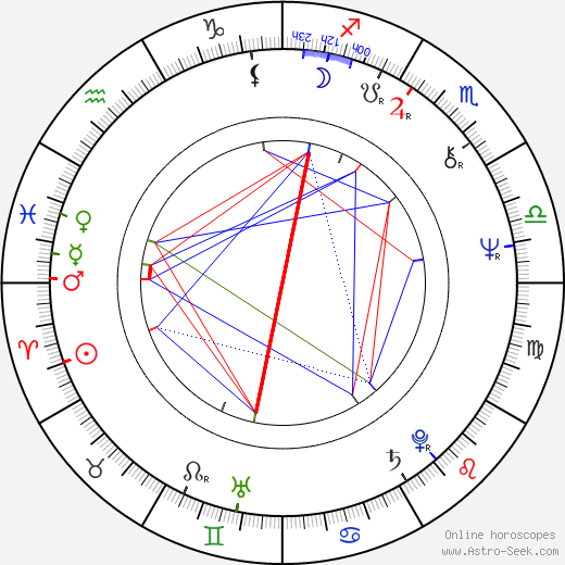 Bunny Wailer tema natale, oroscopo, Bunny Wailer oroscopi gratuiti, astrologia