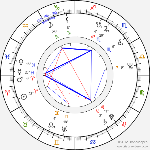 Charlene Dallas birth chart, biography, wikipedia 2020, 2021