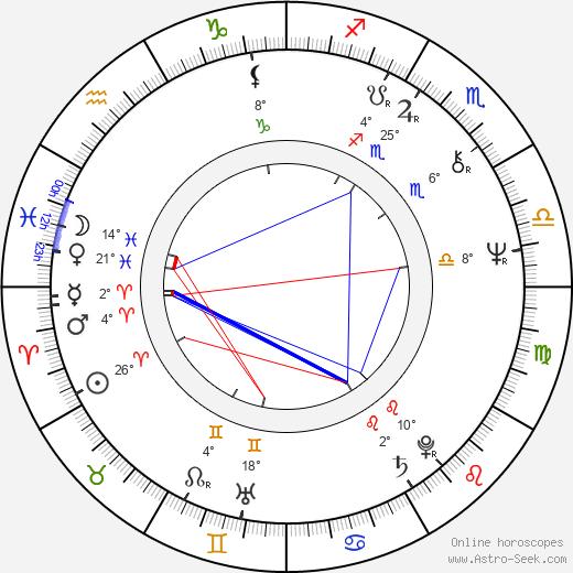 Charles Frank birth chart, biography, wikipedia 2018, 2019