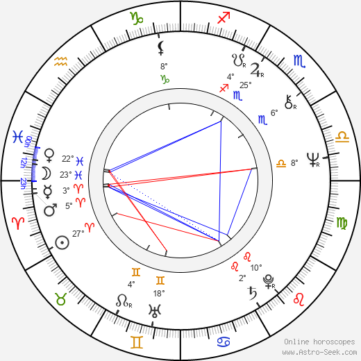 Cindy Pickett birth chart, biography, wikipedia 2020, 2021