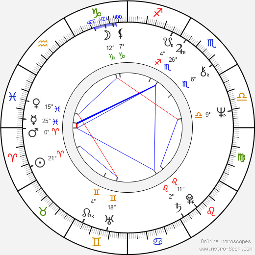 Dan Lauria birth chart, biography, wikipedia 2019, 2020