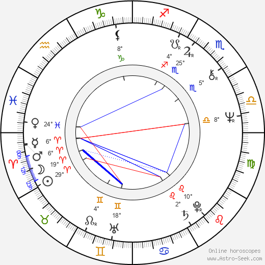 David Leland birth chart, biography, wikipedia 2019, 2020