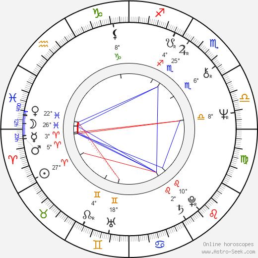 Dorothy Lyman birth chart, biography, wikipedia 2020, 2021