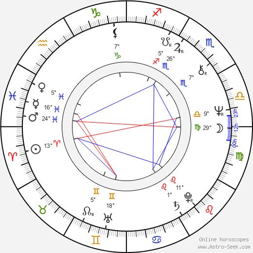 Jacques Frantz birth chart, biography, wikipedia 2020, 2021