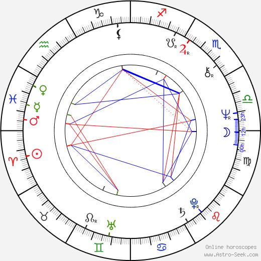 Jacques Frantz birth chart, Jacques Frantz astro natal horoscope, astrology