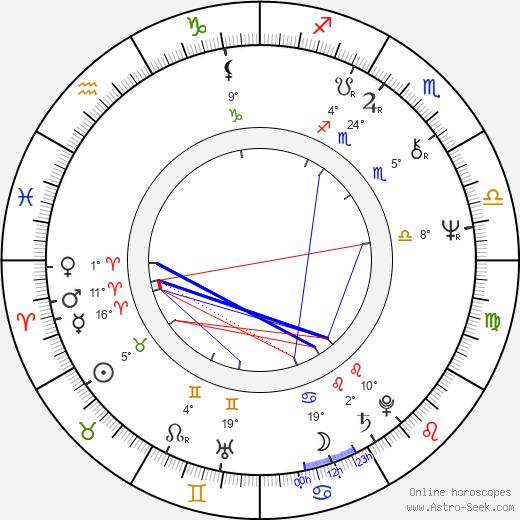 Jeff Eagle birth chart, biography, wikipedia 2019, 2020