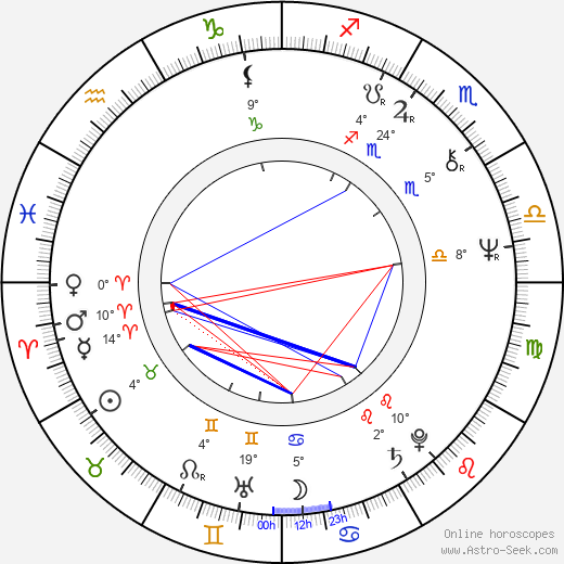 Jeffrey DeMunn birth chart, biography, wikipedia 2019, 2020
