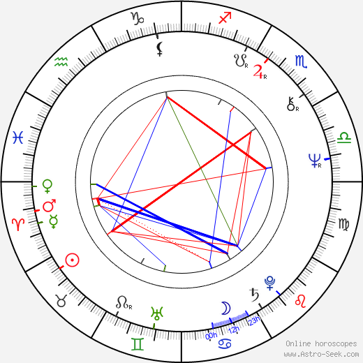 Jon DeVries astro natal birth chart, Jon DeVries horoscope, astrology