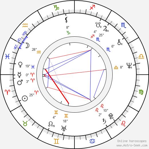 Lee Kerslake birth chart, biography, wikipedia 2019, 2020