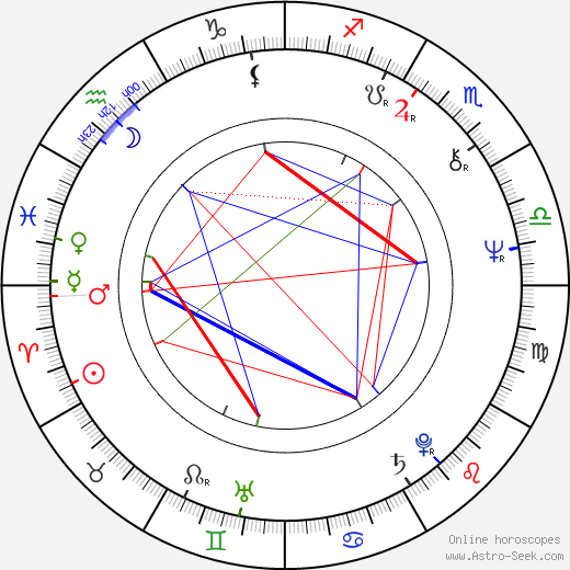 Lois Chiles birth chart, Lois Chiles astro natal horoscope, astrology