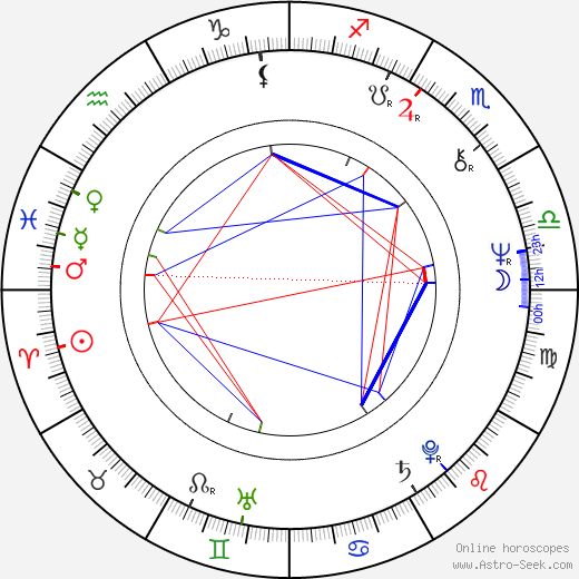 Люк Хэлпин Luke Halpin день рождения гороскоп, Luke Halpin Натальная карта онлайн