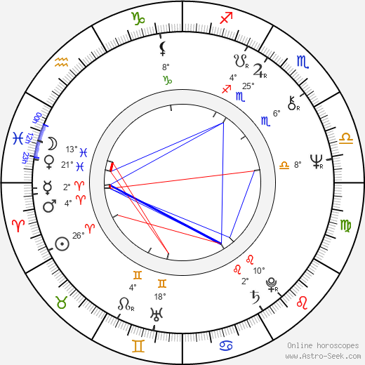 Paul Thomas birth chart, biography, wikipedia 2019, 2020