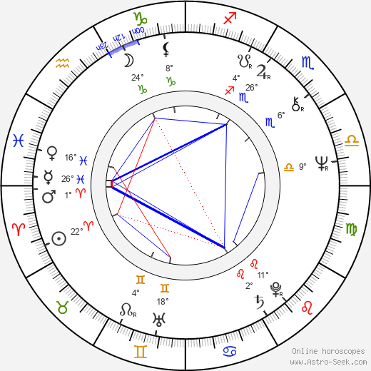 Paula Pritchett birth chart, biography, wikipedia 2019, 2020
