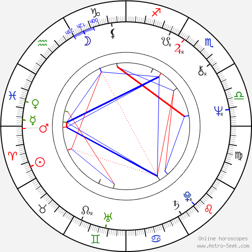 Paula Pritchett astro natal birth chart, Paula Pritchett horoscope, astrology